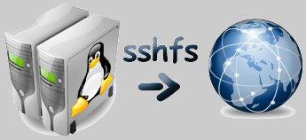 SSHFS: Muntar en el sistema de fitxers un servidor